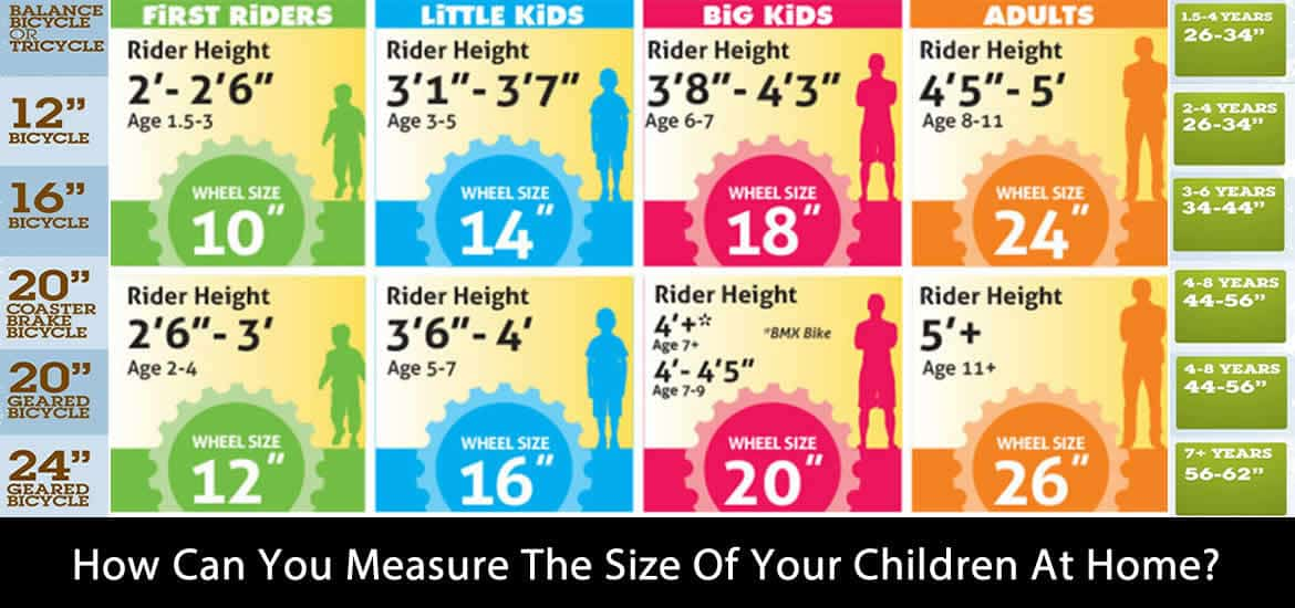 How Can You Measure the Size of Your Children at Home?