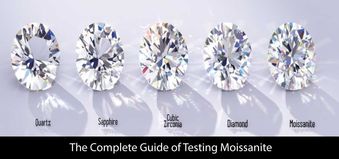 The Complete Guide of Testing Moissanite